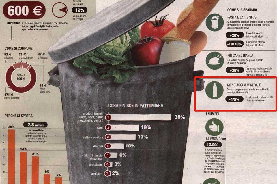 Il 5 febbraio la prima Giornata nazionale contro lo spreco alimentare